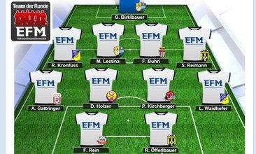 Team der Runde 12_17_edited